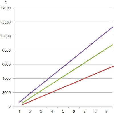 RTEmagicC_fv-250-2-graph